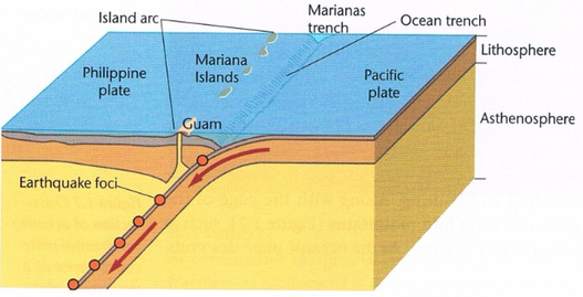an overview of the earth and deep majestic ocean plates The basic idea of plate tectonics theory is that the earth's oceans and continents are embedded  when ocean plate  a deep ocean trench with a chain of.